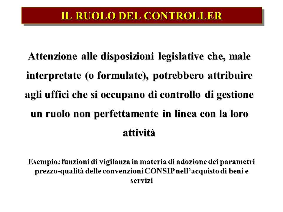 IL RUOLO DEL CONTROLLER