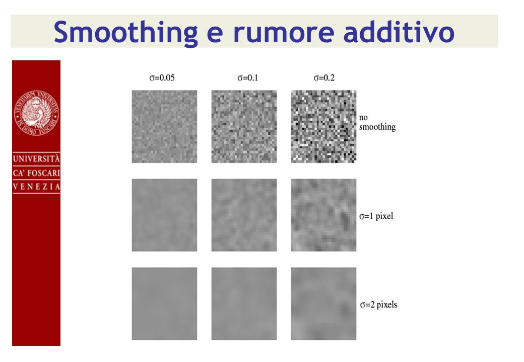 Smoothing e rumore additivo