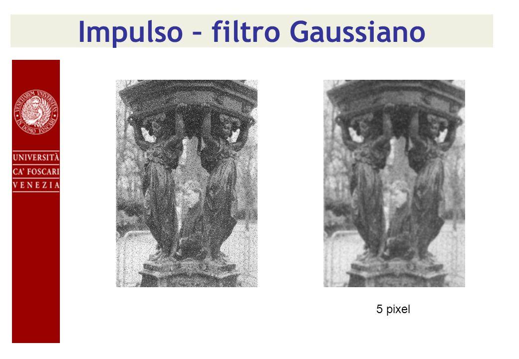 Impulso – filtro Gaussiano