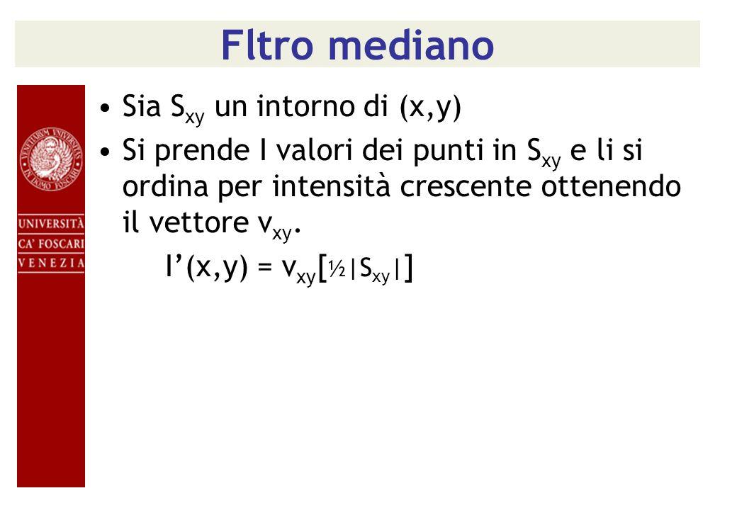 Fltro mediano Sia Sxy un intorno di (x,y)