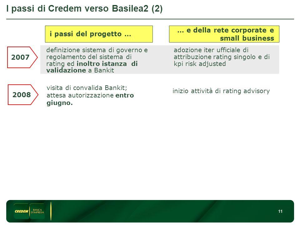I passi di Credem verso Basilea2 (2)