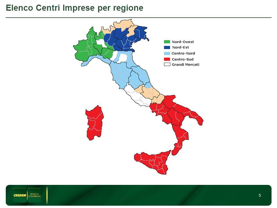 Elenco Centri Imprese per regione