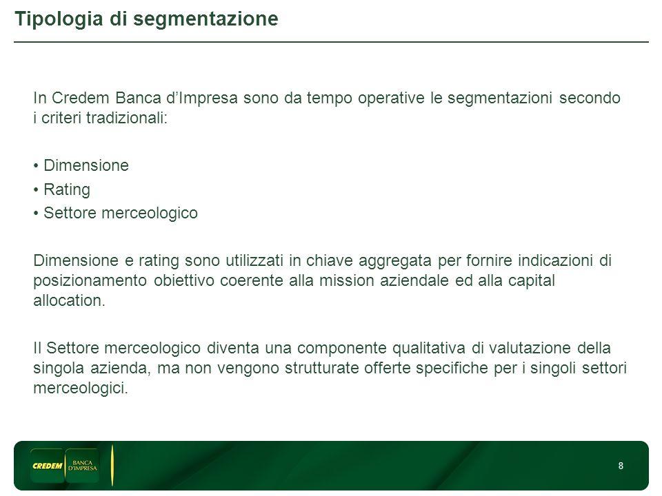 Tipologia di segmentazione