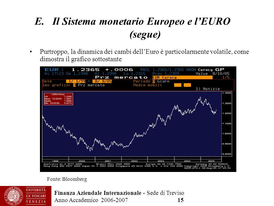 E. Il Sistema monetario Europeo e l'EURO (segue)