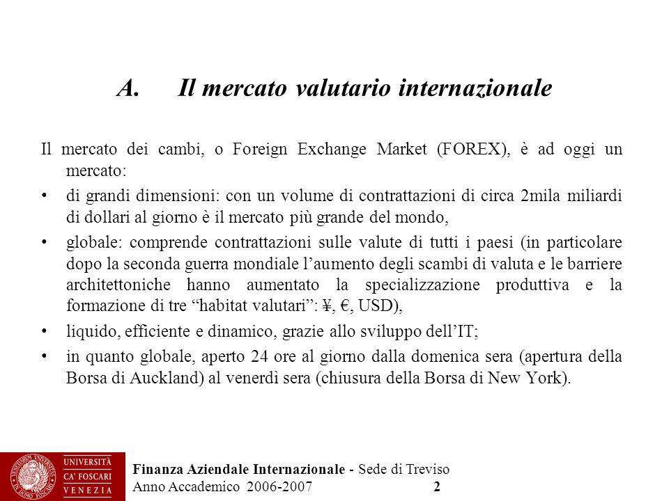 Il mercato valutario internazionale
