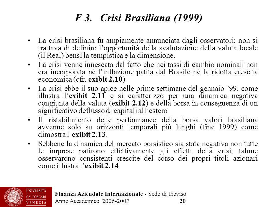 F 3. Crisi Brasiliana (1999)