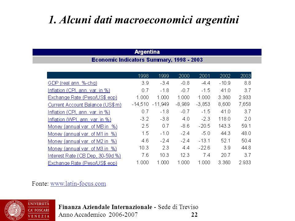 1. Alcuni dati macroeconomici argentini