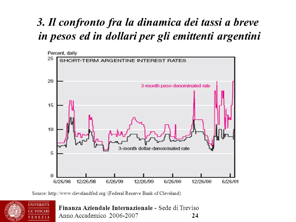 3. Il confronto fra la dinamica dei tassi a breve