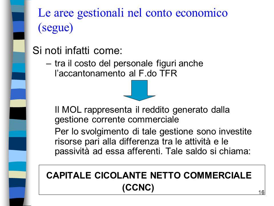 Le aree gestionali nel conto economico (segue)