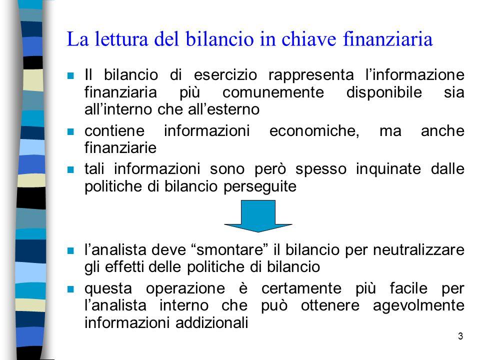 La lettura del bilancio in chiave finanziaria
