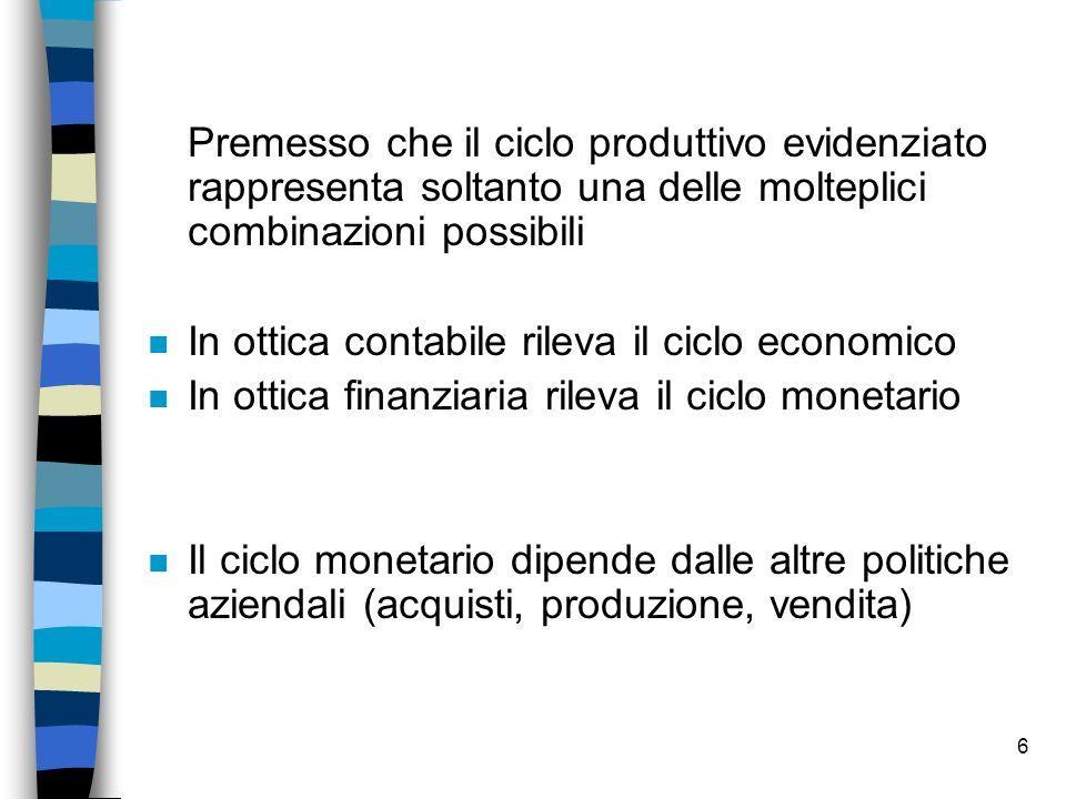 Premesso che il ciclo produttivo evidenziato rappresenta soltanto una delle molteplici combinazioni possibili