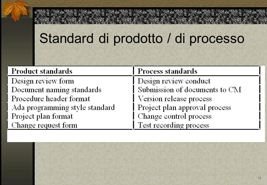 Standard di prodotto / di processo
