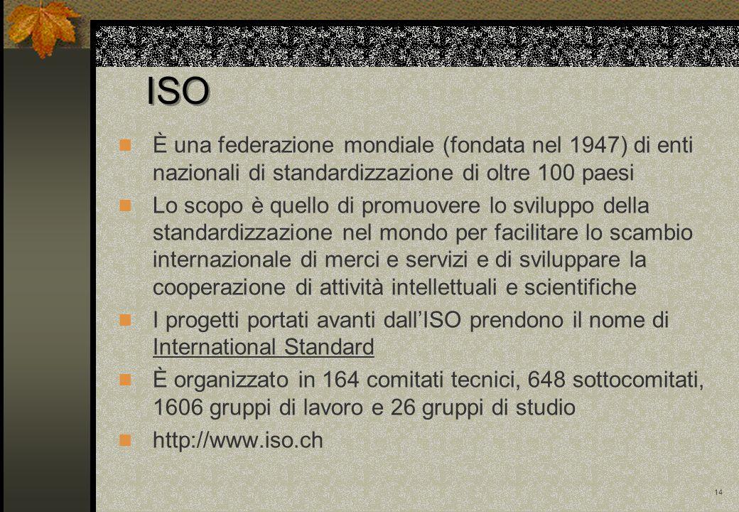 ISO È una federazione mondiale (fondata nel 1947) di enti nazionali di standardizzazione di oltre 100 paesi.