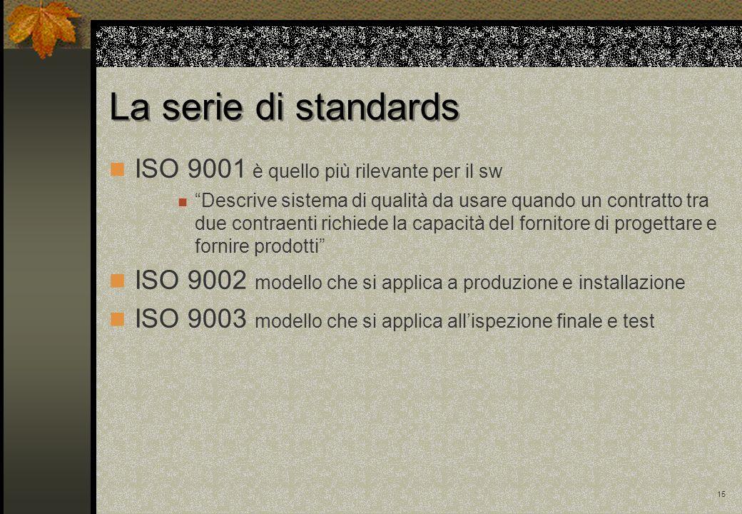 La serie di standards ISO 9001 è quello più rilevante per il sw