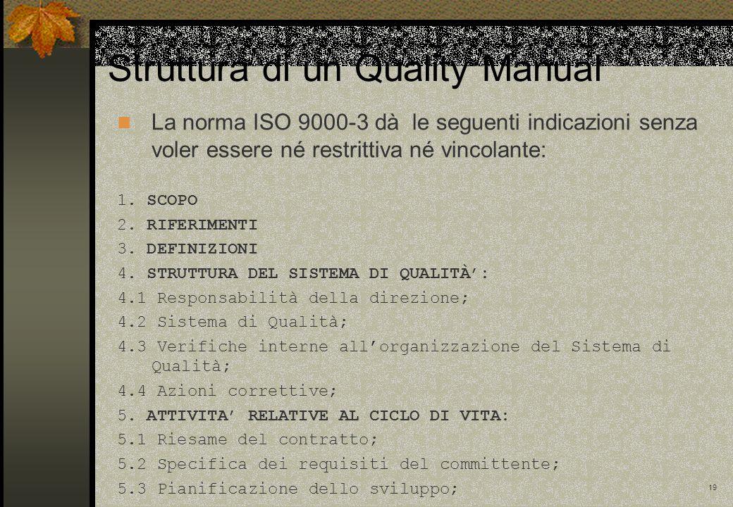 Struttura di un Quality Manual