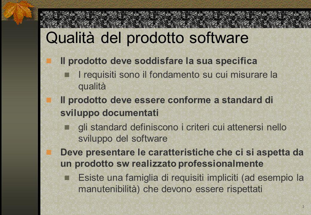 Qualità del prodotto software