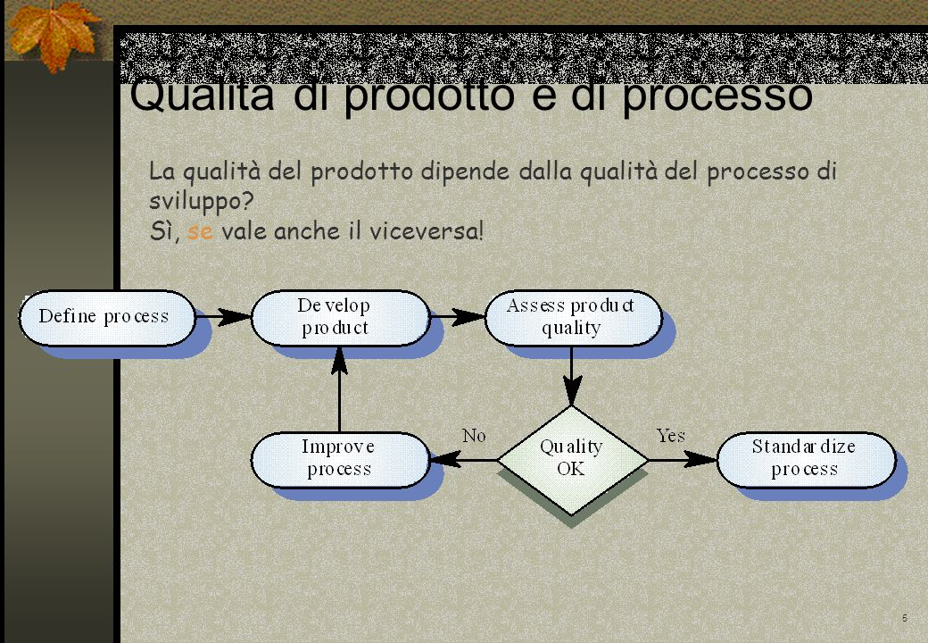 Qualità di prodotto e di processo