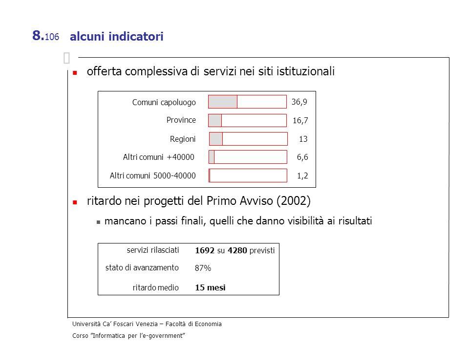 offerta complessiva di servizi nei siti istituzionali