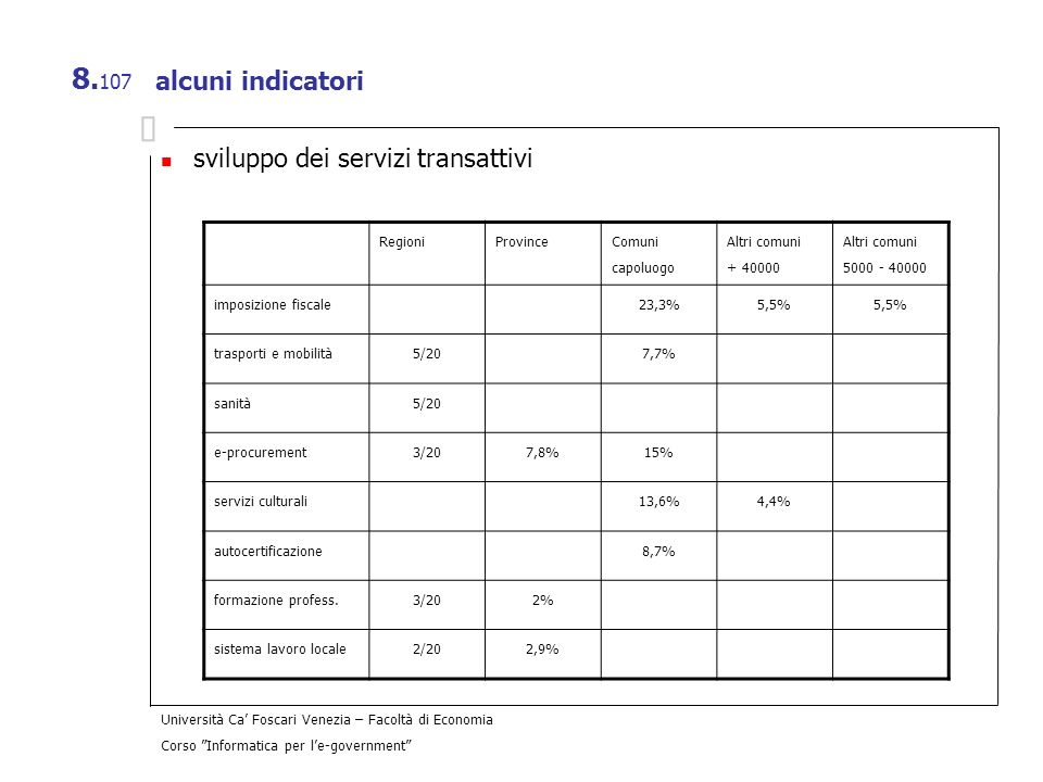 sviluppo dei servizi transattivi