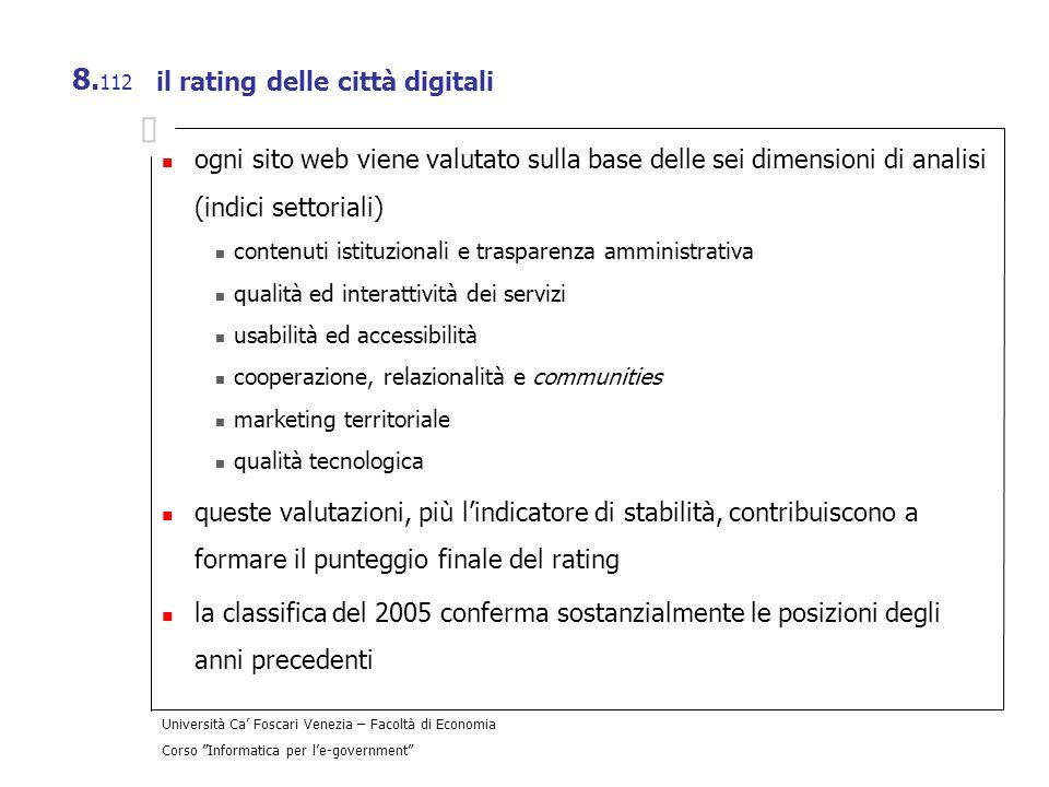 il rating delle città digitali