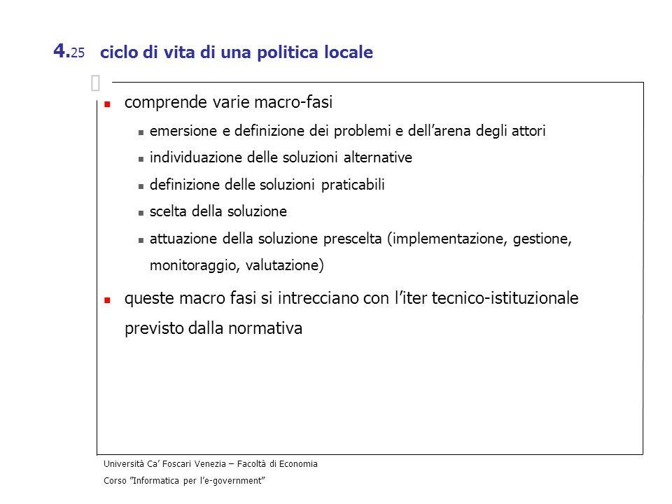 ciclo di vita di una politica locale