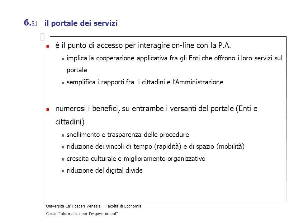 è il punto di accesso per interagire on-line con la P.A.