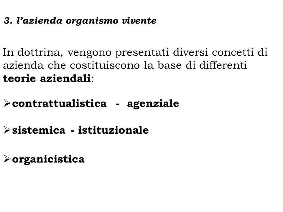 contrattualistica - agenziale