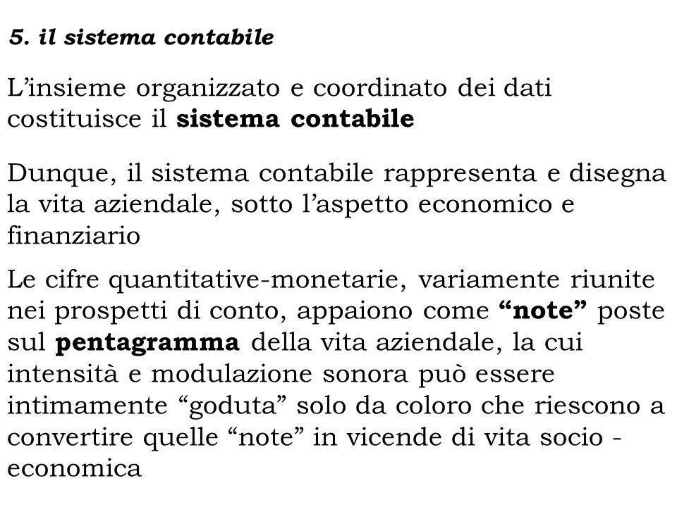 5. il sistema contabileL'insieme organizzato e coordinato dei dati costituisce il sistema contabile.