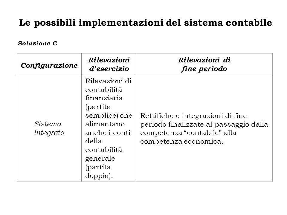 Le possibili implementazioni del sistema contabile
