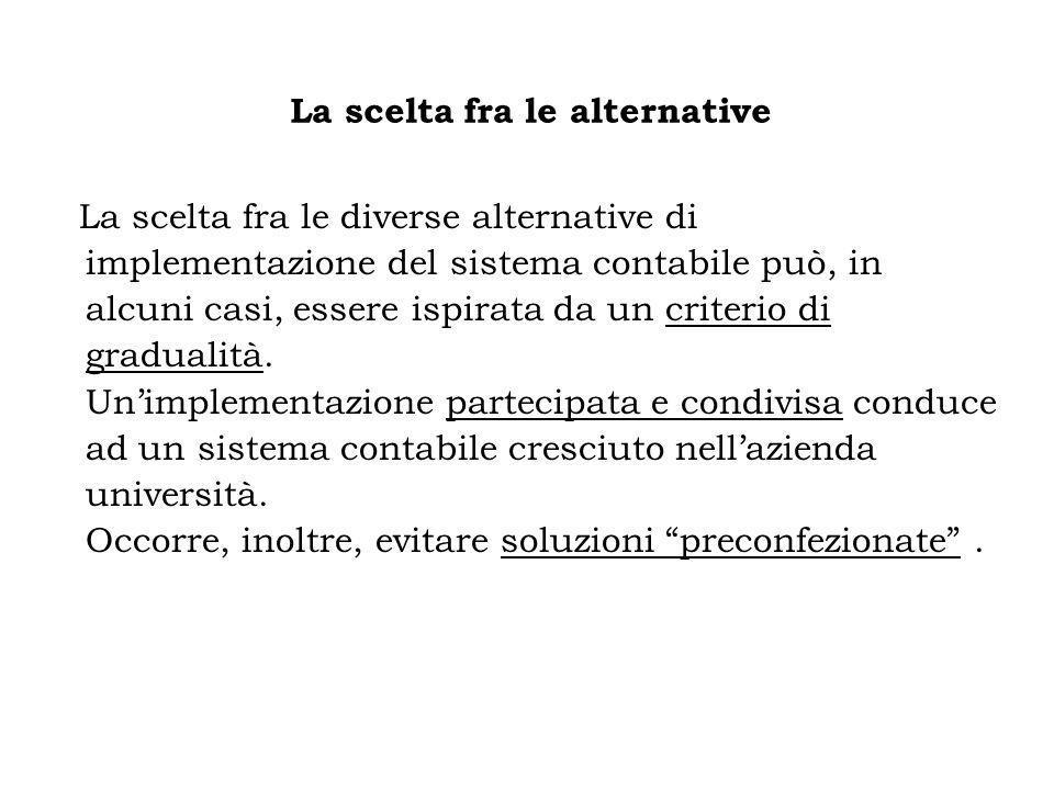 La scelta fra le alternative