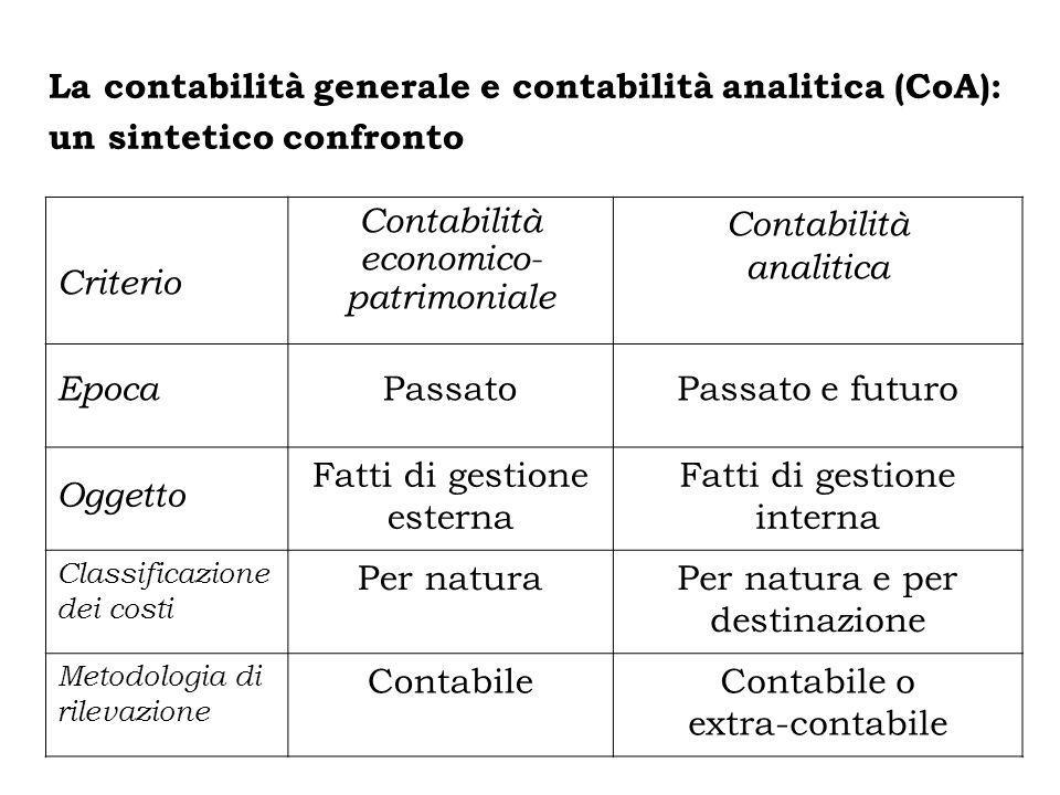 Contabilità economico-patrimoniale Contabilità analitica Epoca Passato