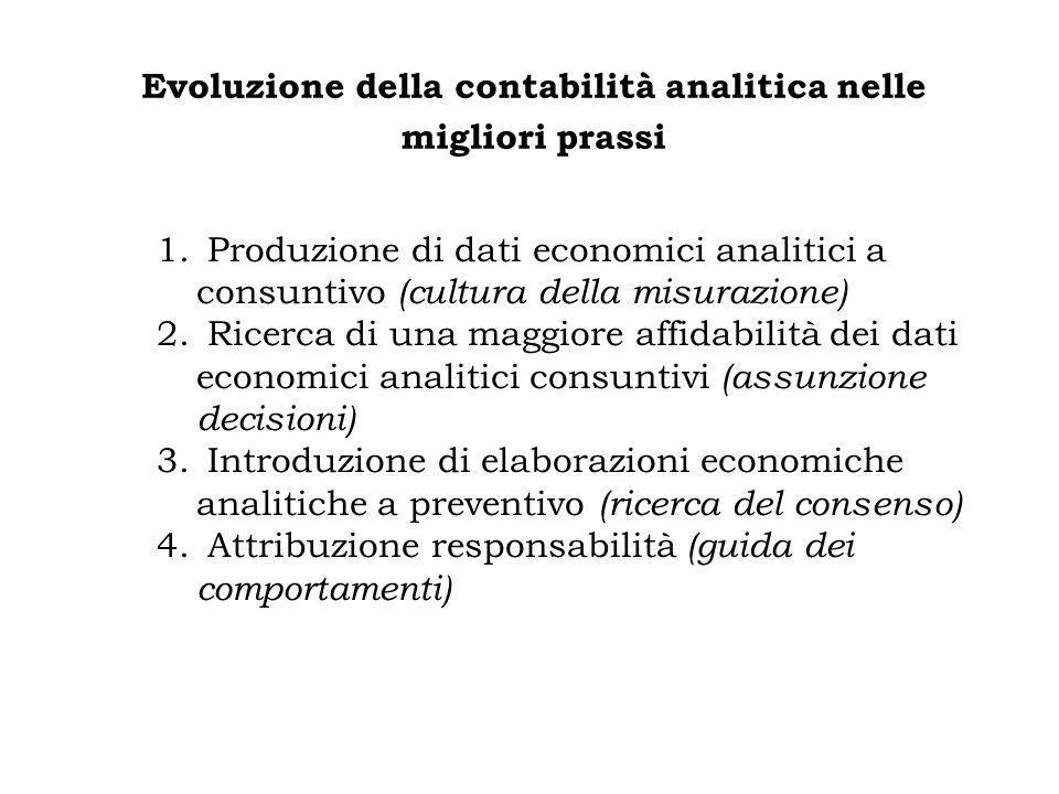 Evoluzione della contabilità analitica nelle migliori prassi