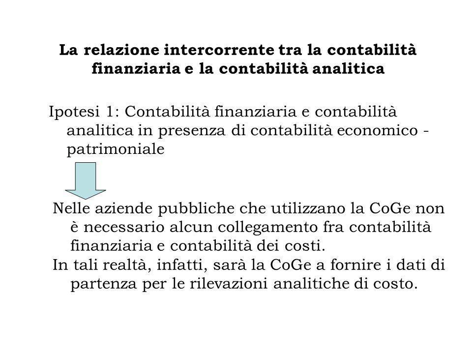 La relazione intercorrente tra la contabilità finanziaria e la contabilità analitica
