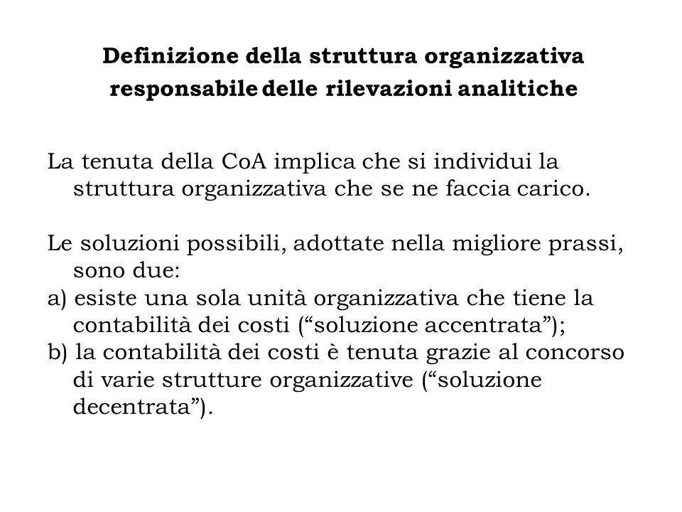 Definizione della struttura organizzativa responsabile delle rilevazioni analitiche