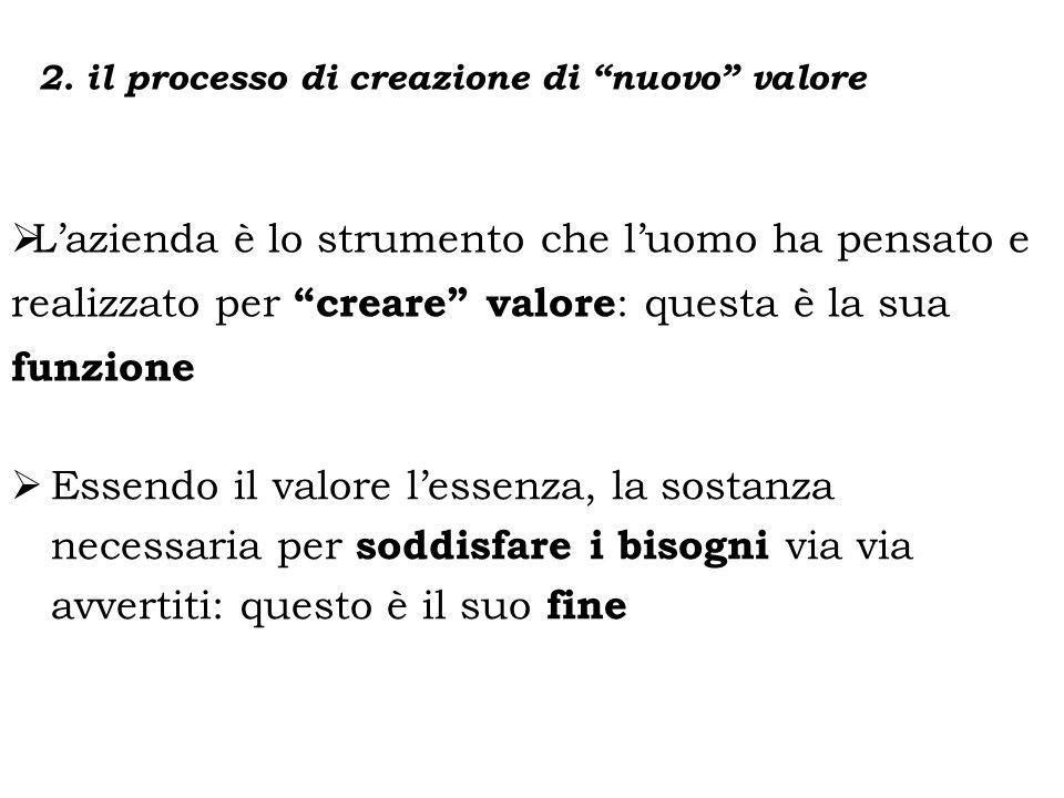 2. il processo di creazione di nuovo valore