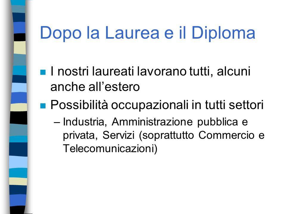 Dopo la Laurea e il Diploma