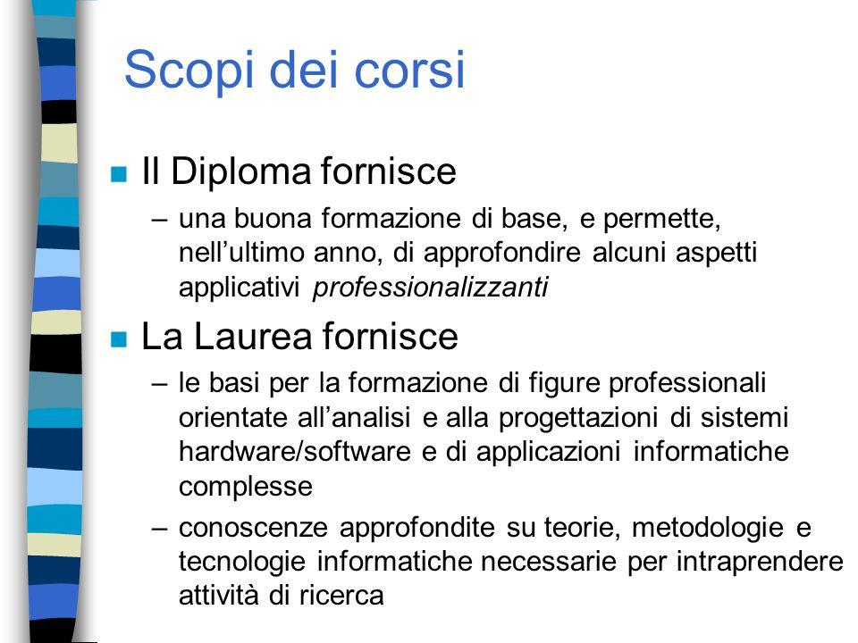 Scopi dei corsi Il Diploma fornisce La Laurea fornisce