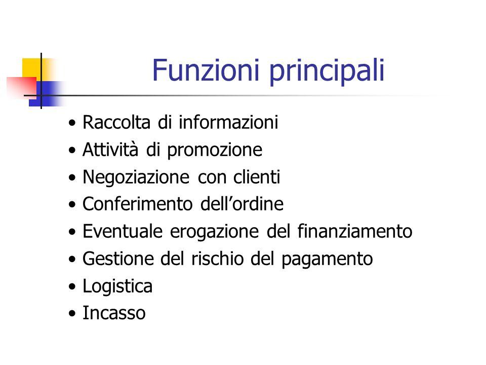 Funzioni principali • Raccolta di informazioni