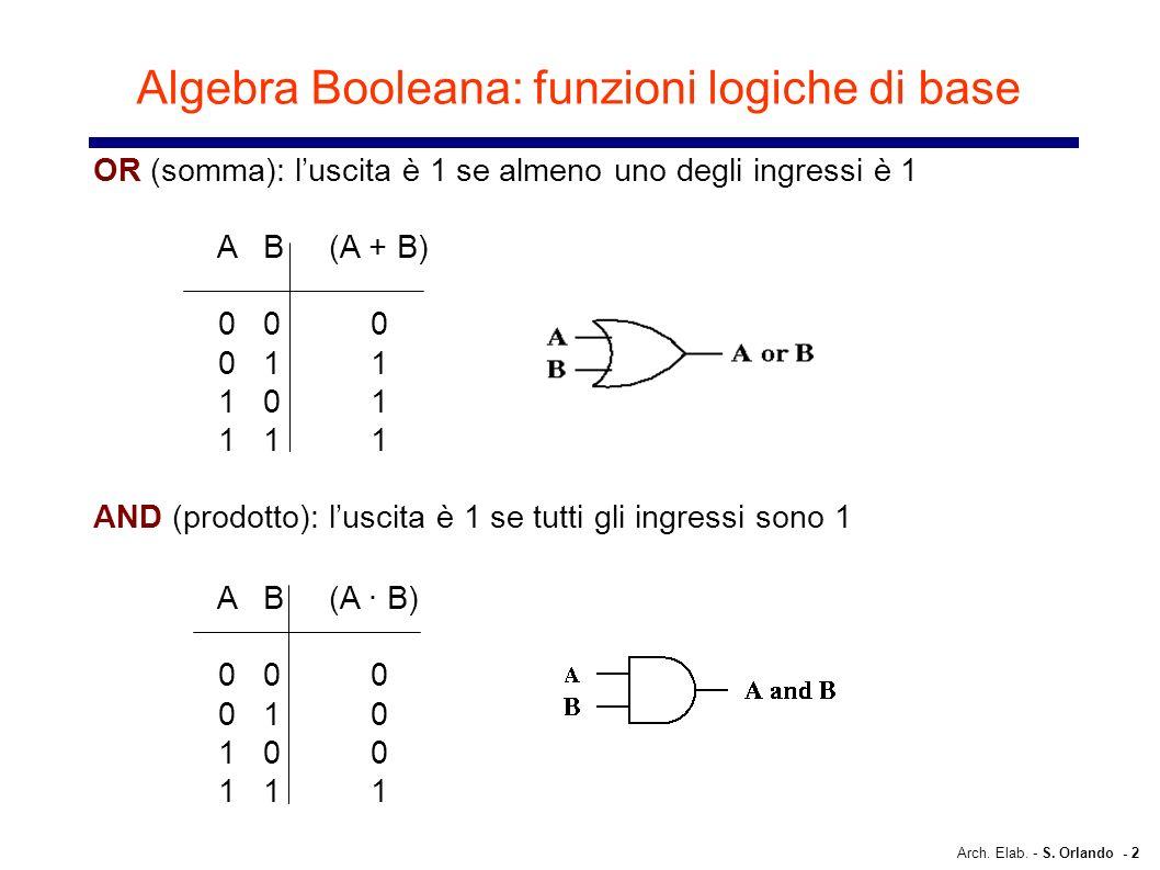 Algebra Booleana: funzioni logiche di base