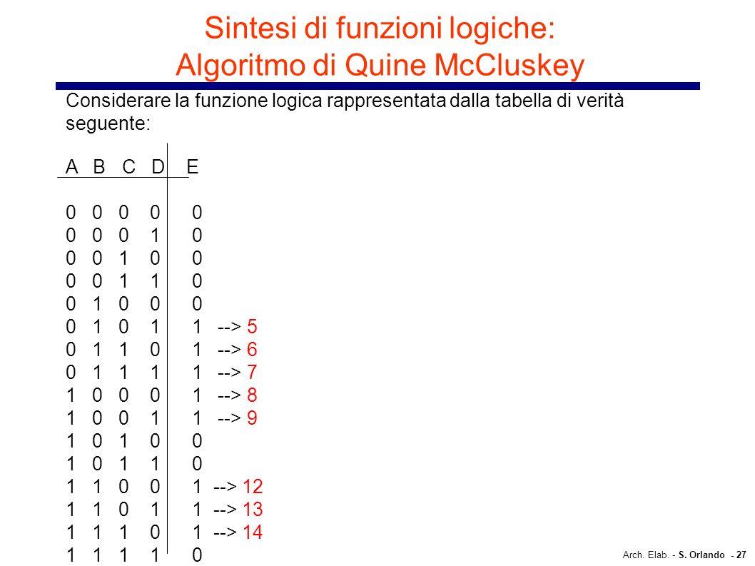 Sintesi di funzioni logiche: Algoritmo di Quine McCluskey