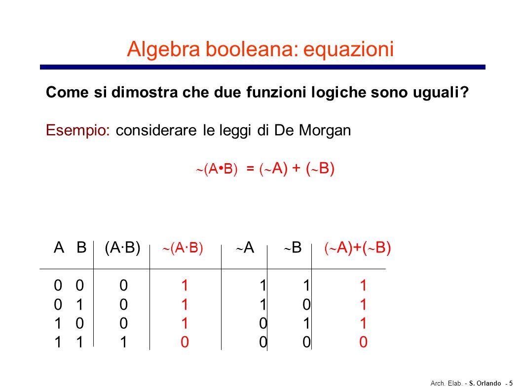 Algebra booleana: equazioni
