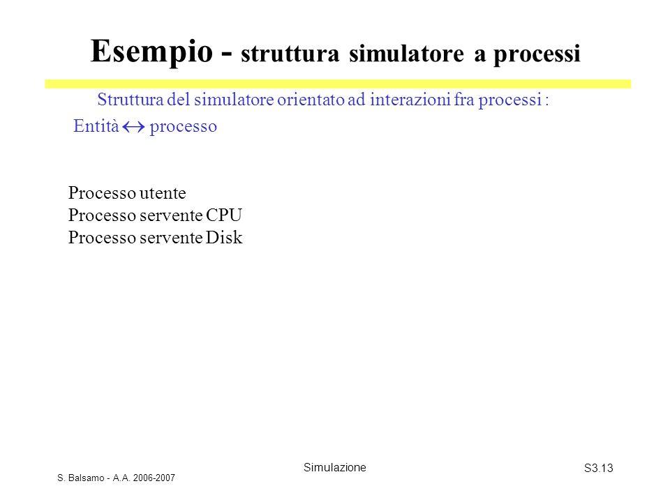 Esempio - struttura simulatore a processi