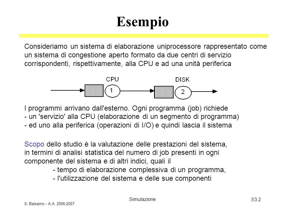 Esempio Consideriamo un sistema di elaborazione uniprocessore rappresentato come. un sistema di congestione aperto formato da due centri di servizio.