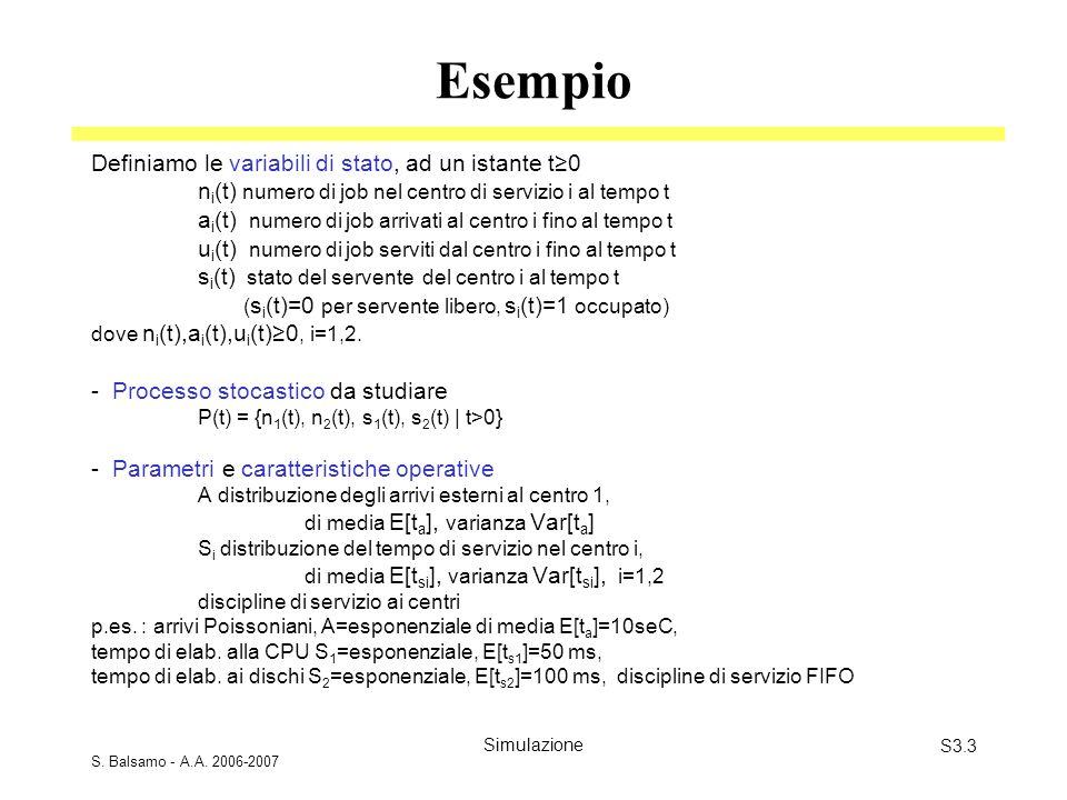 Esempio Definiamo le variabili di stato, ad un istante t≥0