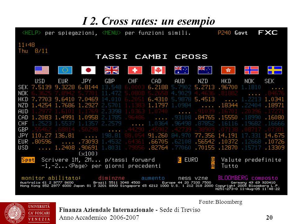 I 2. Cross rates: un esempio