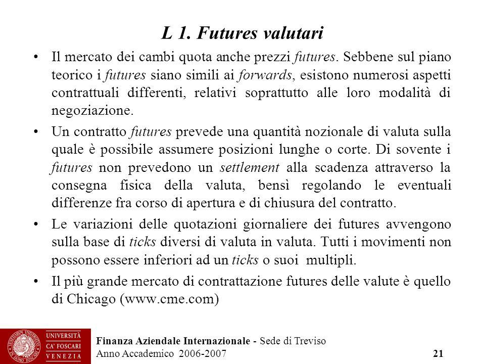 L 1. Futures valutari