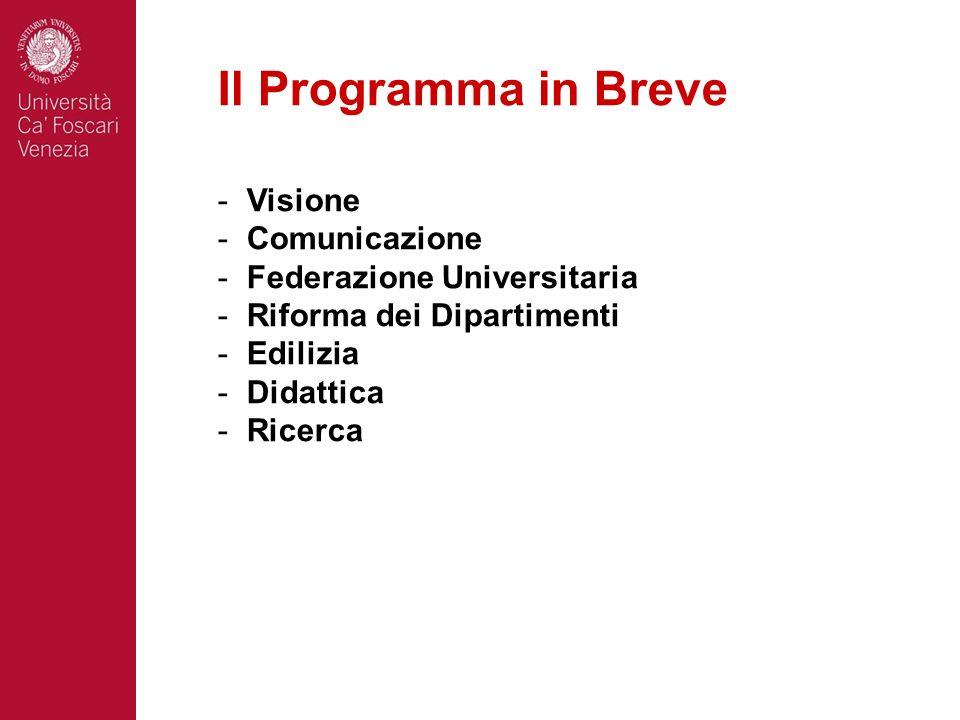 Il Programma in Breve Visione Comunicazione Federazione Universitaria