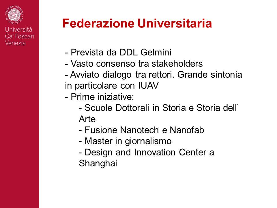Federazione Universitaria