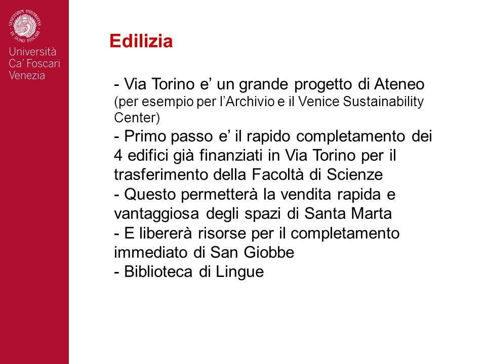Edilizia Via Torino e' un grande progetto di Ateneo (per esempio per l'Archivio e il Venice Sustainability Center)