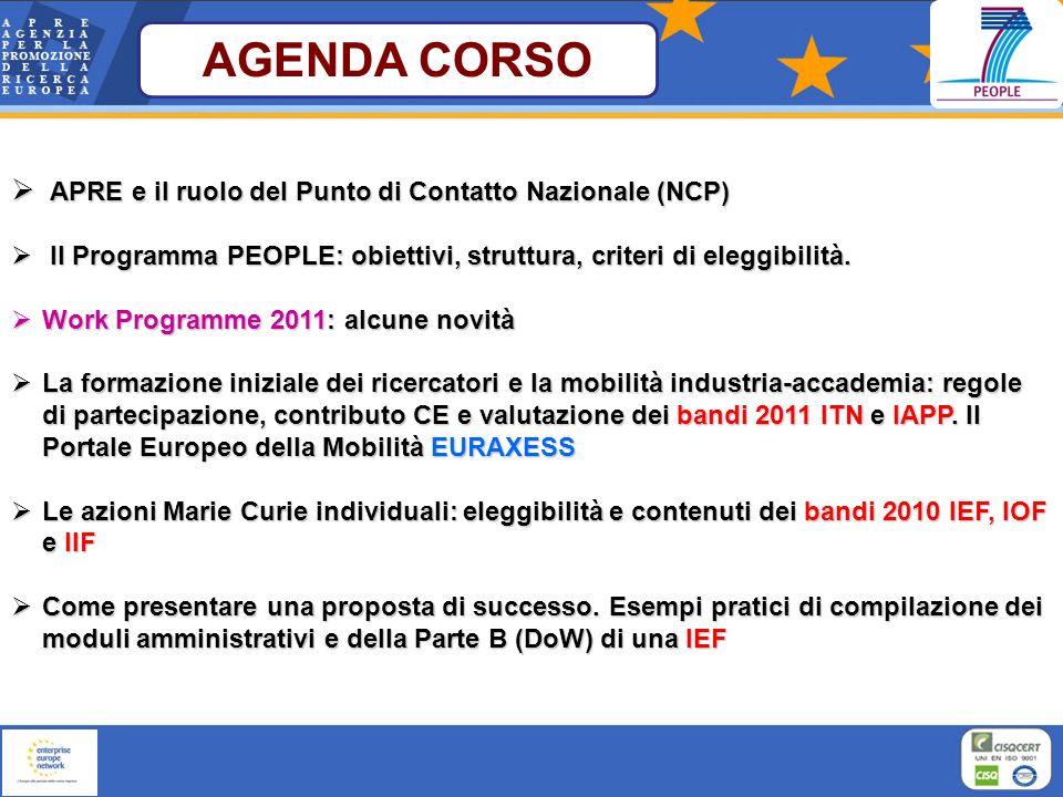 AGENDA CORSO APRE e il ruolo del Punto di Contatto Nazionale (NCP)